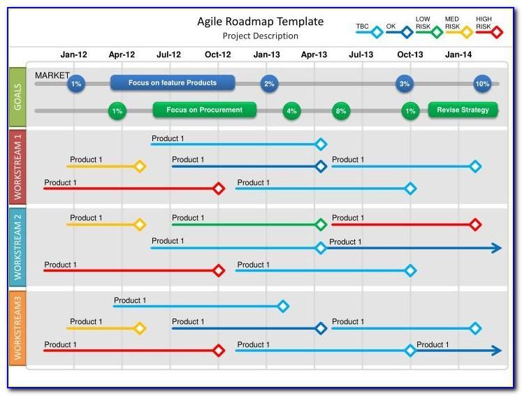 Product Roadmap Template Visio