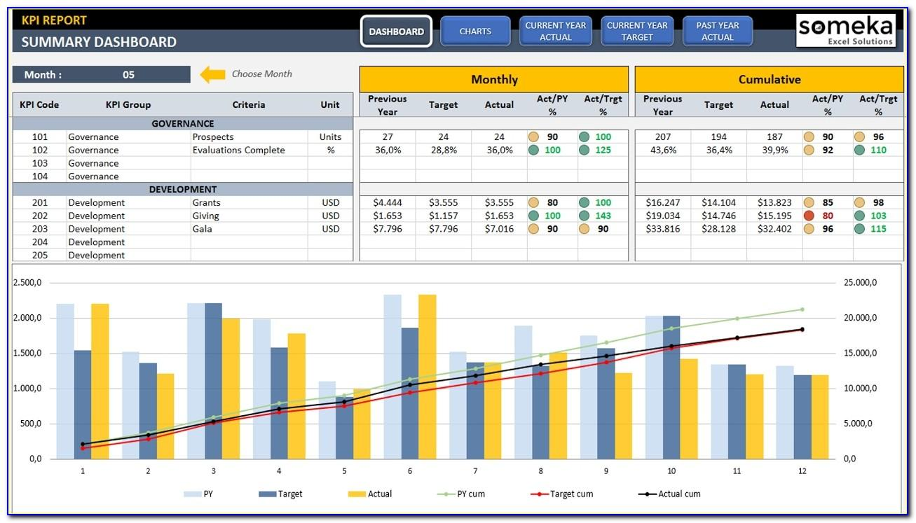 Production Kpi Dashboard Excel Template Free