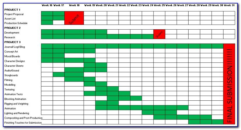 Production Planning Excel Template Xls