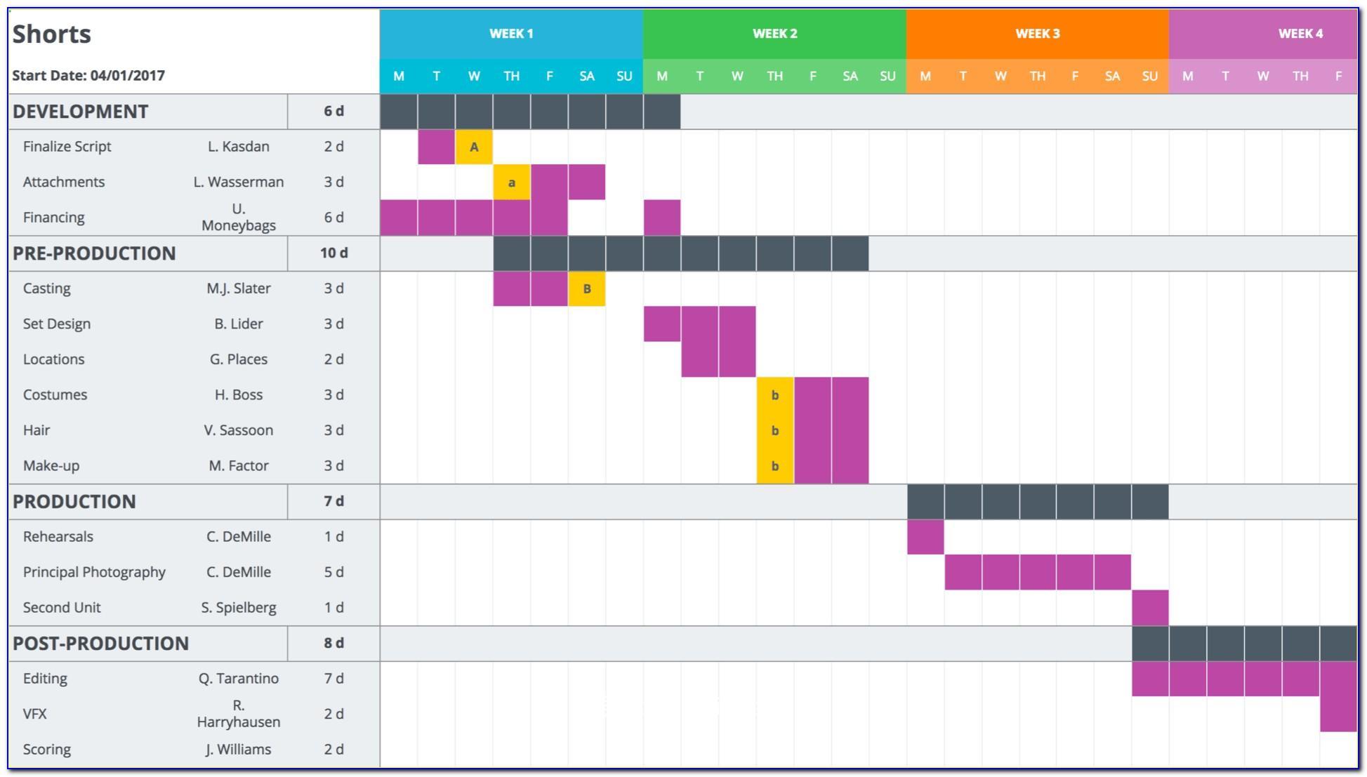 Production Schedule Gantt Chart Template