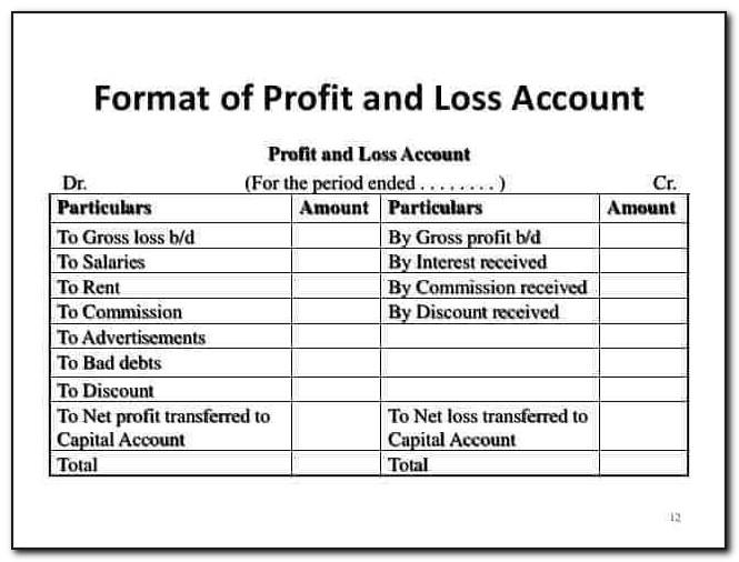 Profit And Loss Account Excel Format