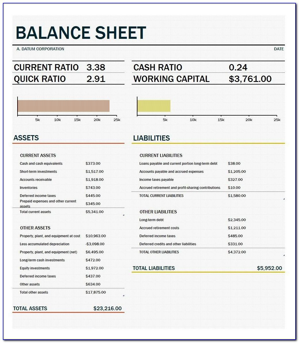 Profit And Loss And Balance Sheet Example