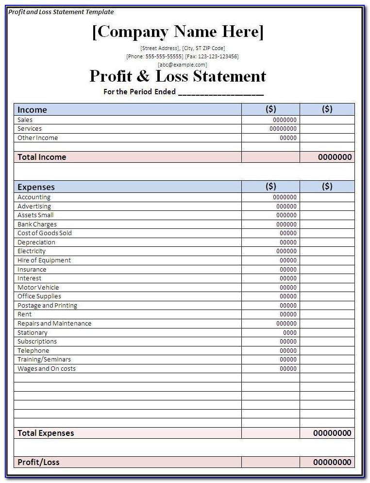 Profit And Loss Spreadsheet Template Free