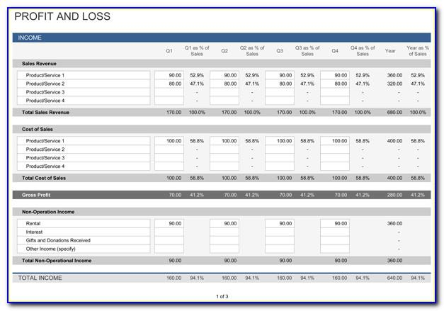 Profit And Loss Statement Excel Spreadsheet Template