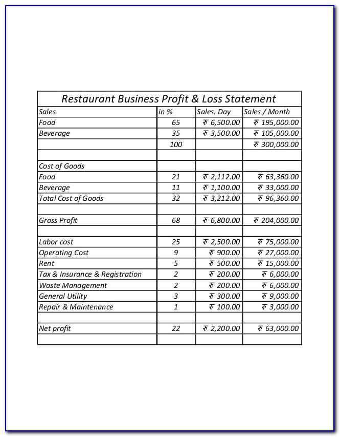 Profit And Loss Statement For Restaurant Business