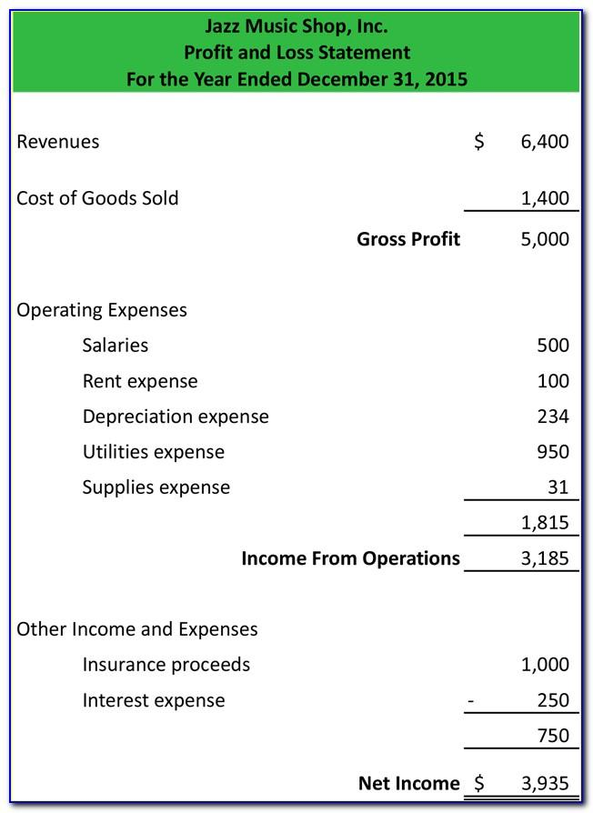 Profit And Loss Statement Template Excel Free