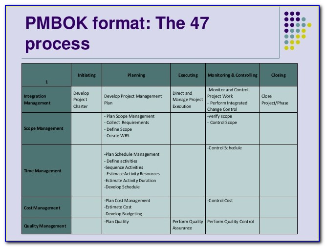 Project Budget Forecast Template Excel