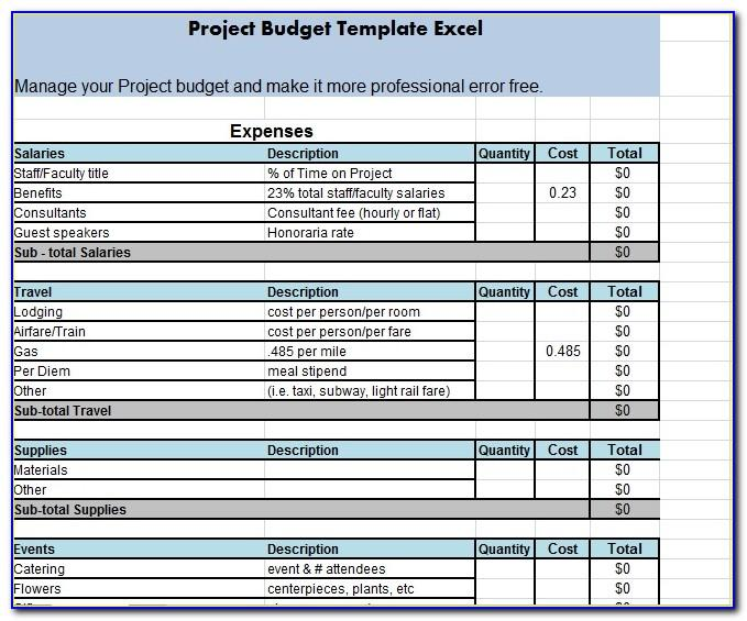 Project Budget Templates Excel Free