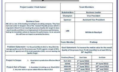 Project Charter Template Ppt Free