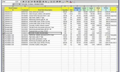 Project Cost Estimate Templates Free