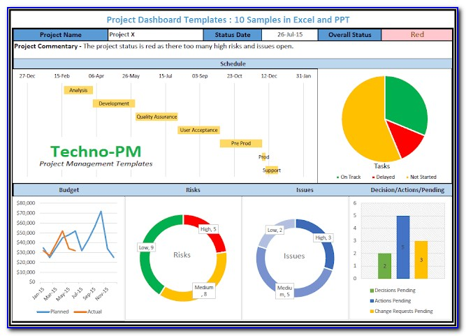 Project Dashboard Excel Template Xls