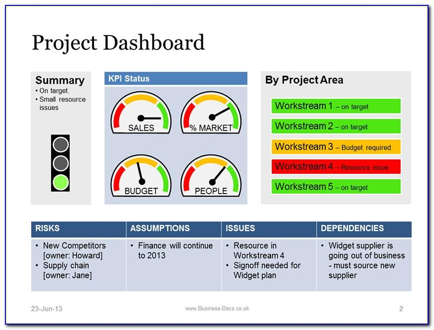 Project Dashboard Templates Excel Free