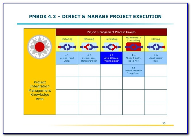 Project Gantt Chart Template Word