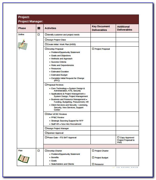 Project Management Audit Checklist Template