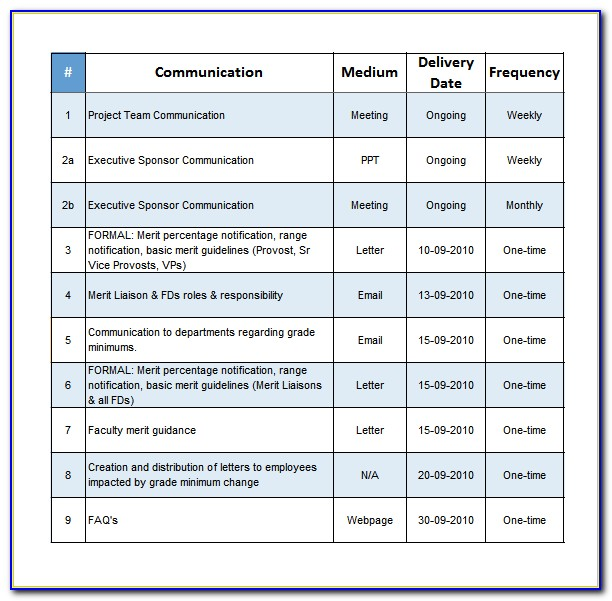 Project Management Communication Strategy Template