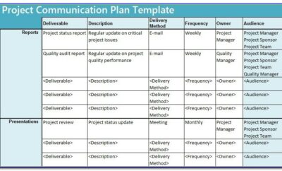 Project Management Communications Plan Sample
