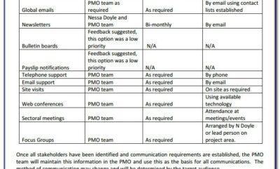 Project Management Communications Plan Template