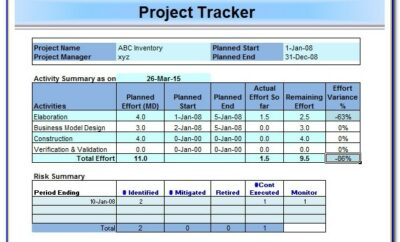 Project Management Forecasting Template
