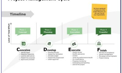 Project Management Framework Tools And Templates