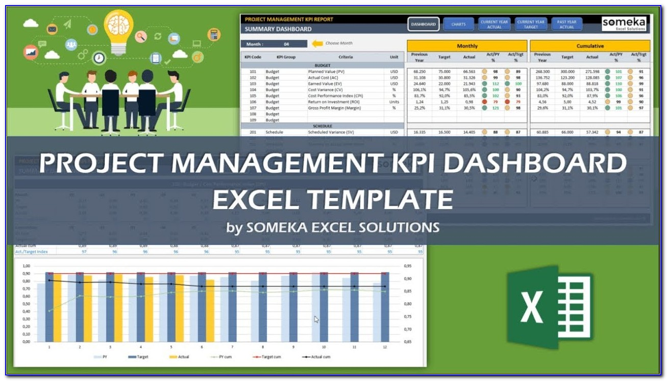 Project Management Kpi Template