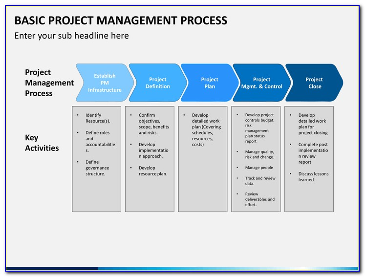 Project Management Meeting Minutes Format