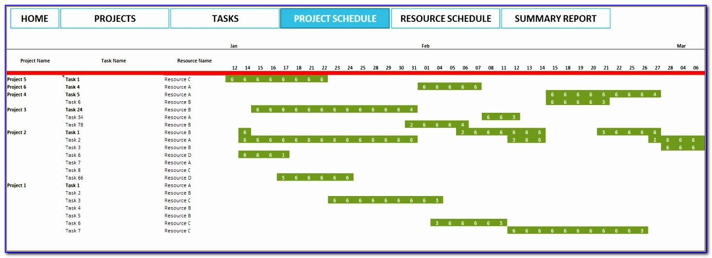 Project Management Roadmap Template