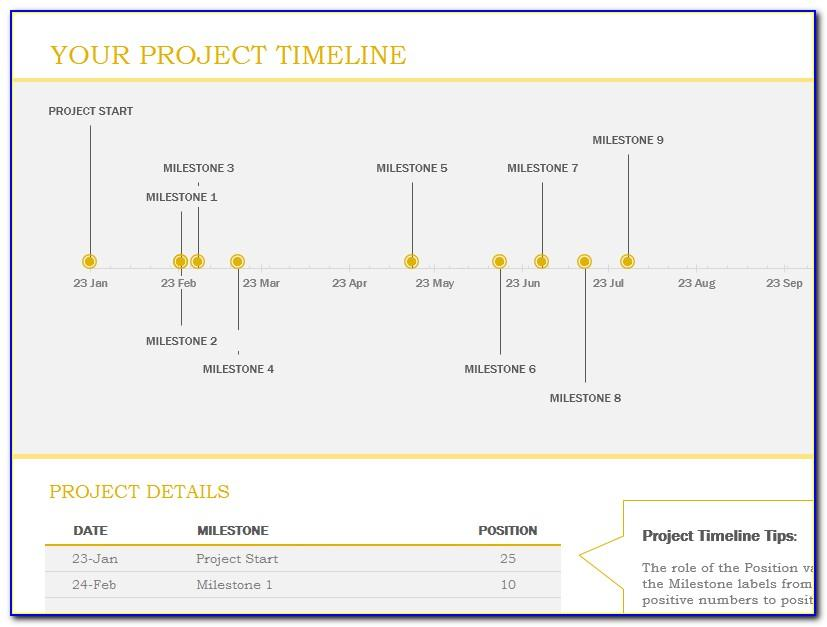 Project Management Timeline Excel Template Free