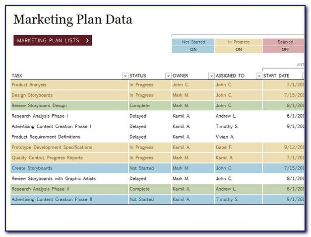 Project Plan Sample Xls
