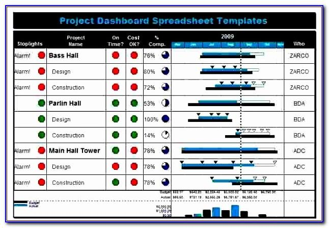 Project Progress Report Template Excel