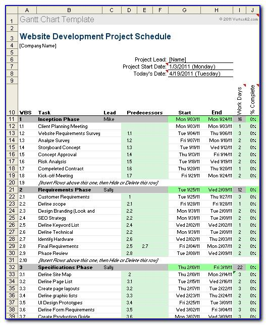 Project Report Excel Format For Bank Loan