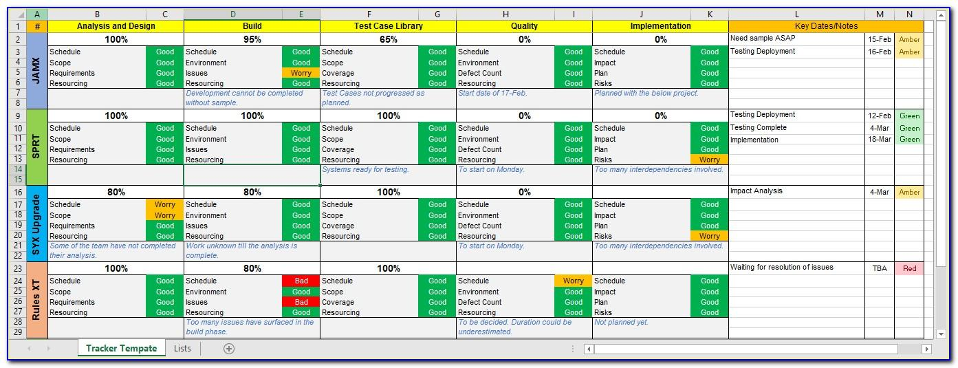 Project Reporting Dashboard Template