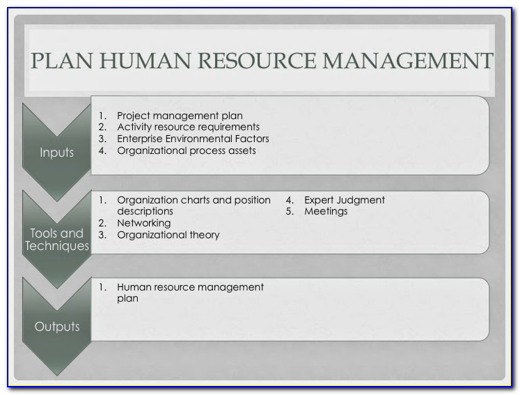 Project Resources Management Plan Template