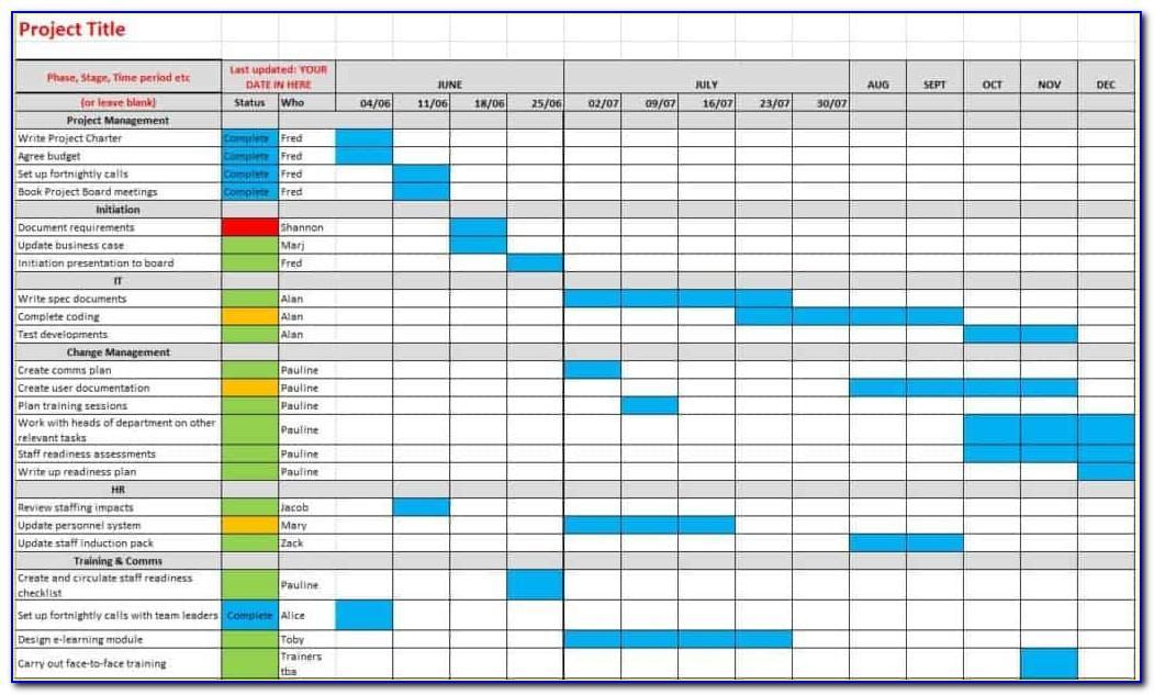 Project Roadmap Template Visio