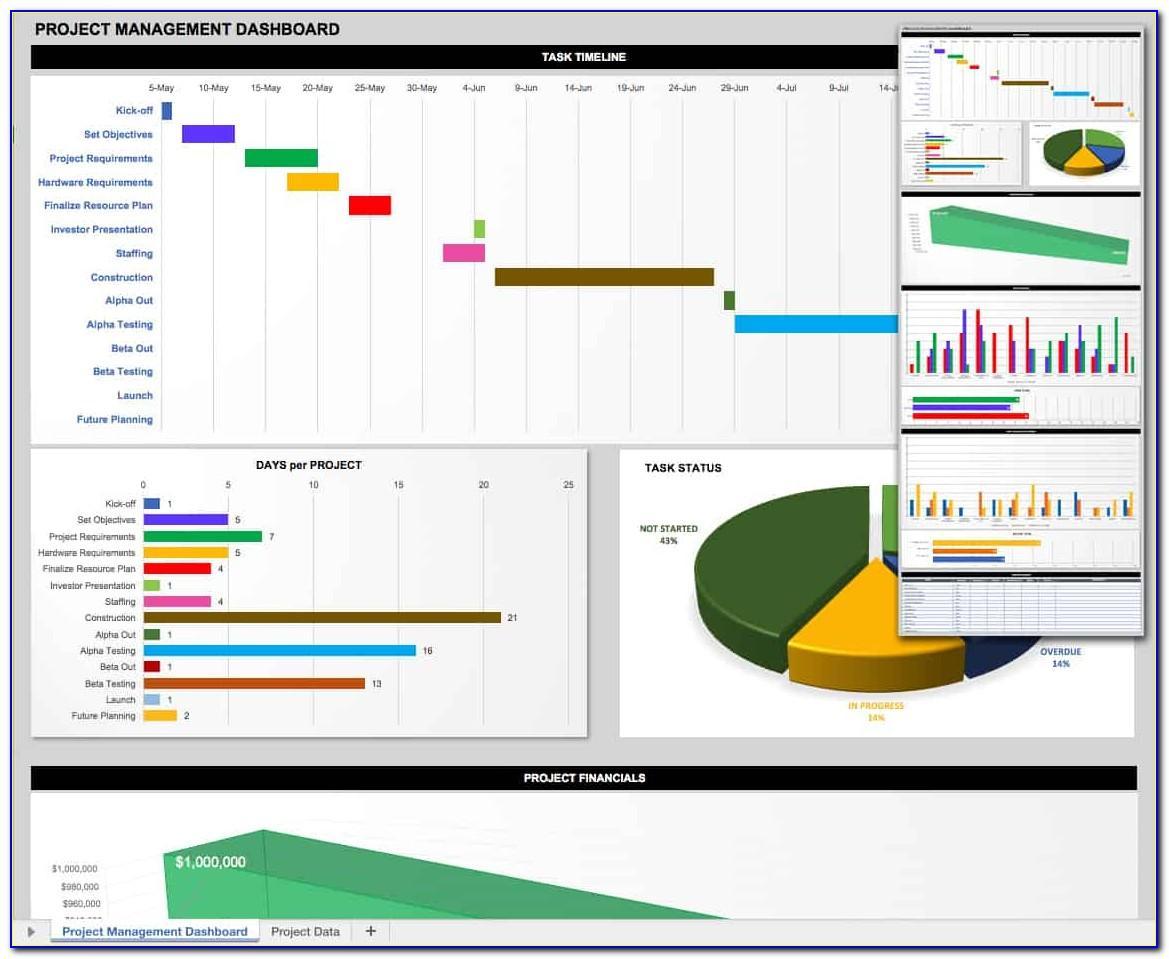Project Status Dashboard Sample