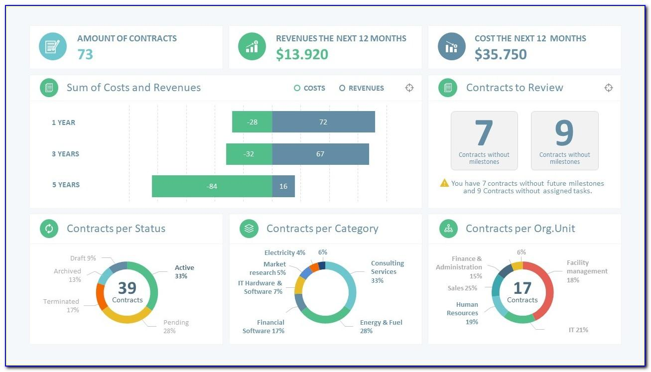 Project Status Dashboard Template Excel Free