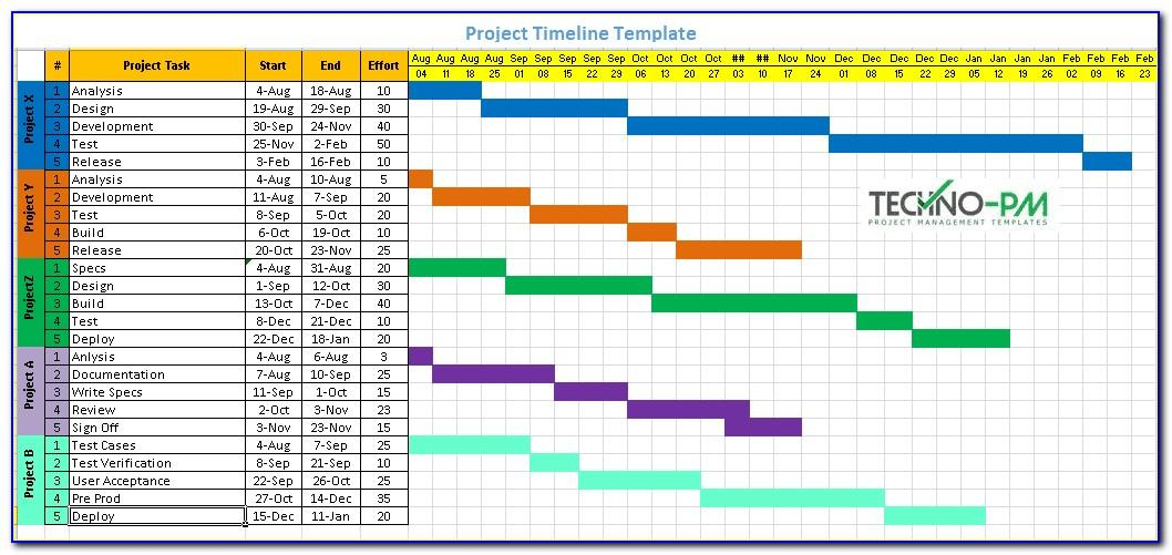 Project Timeline Template Excel Software