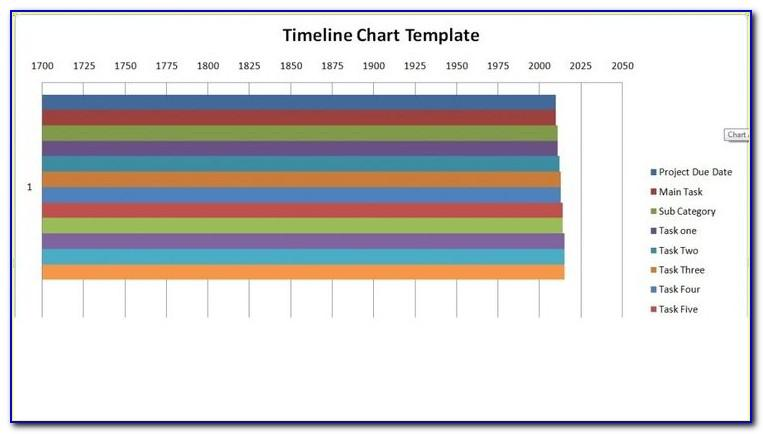 Project Timeline Template Excel Xls