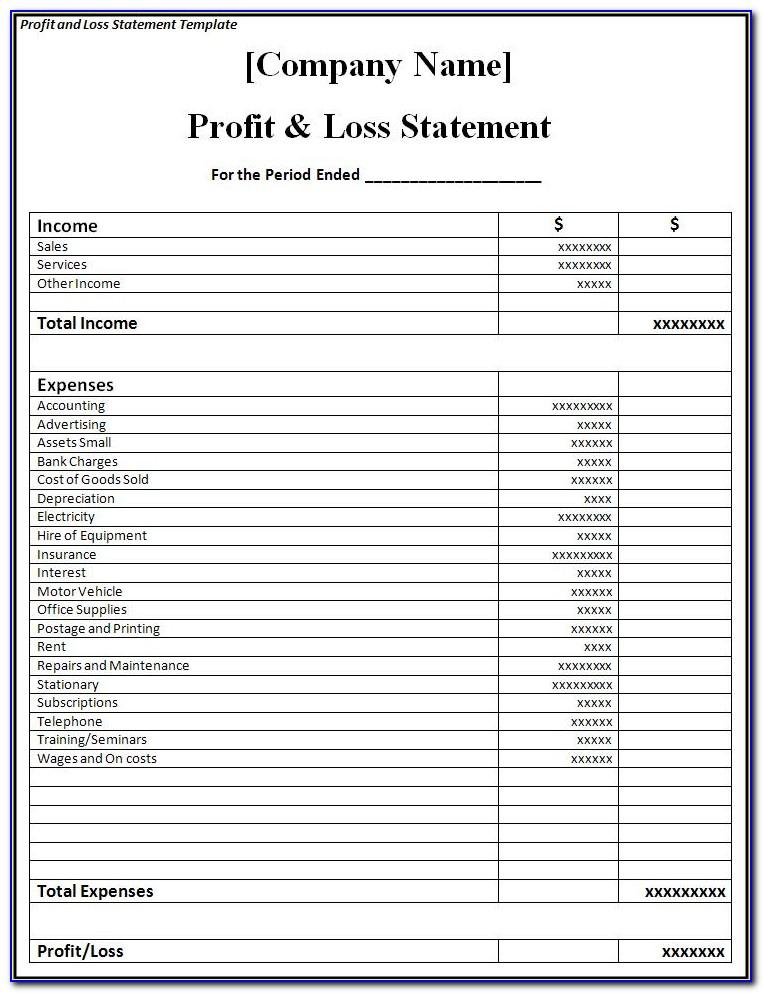 Projected Balance Sheet And Profit And Loss Account Format India
