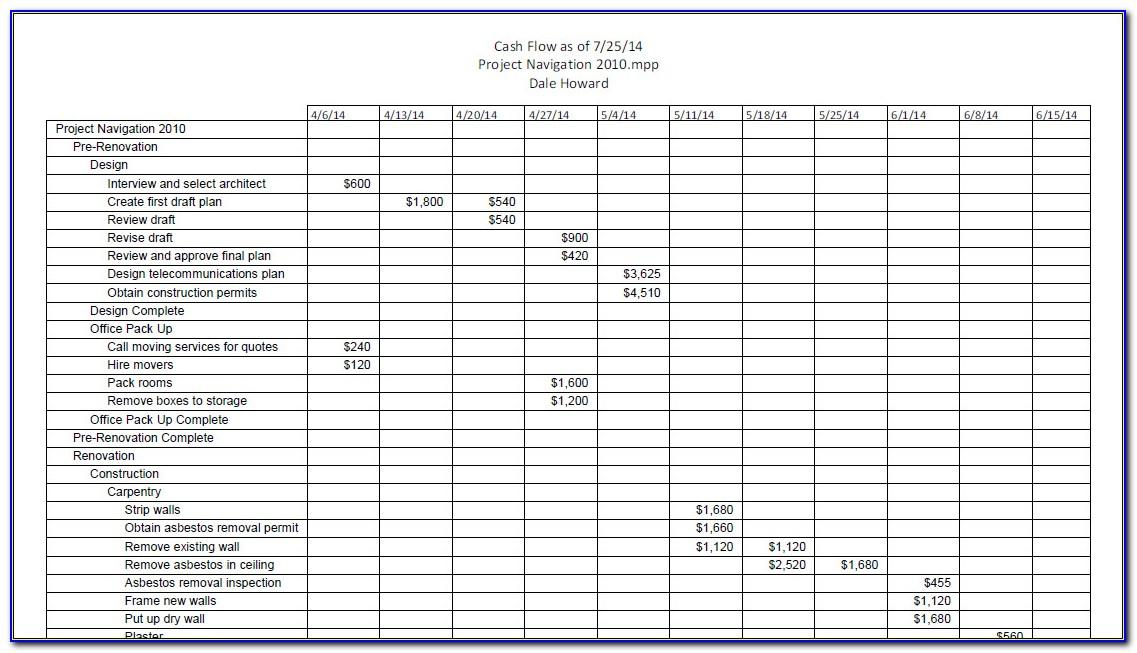 Projected Financial Statement Sample