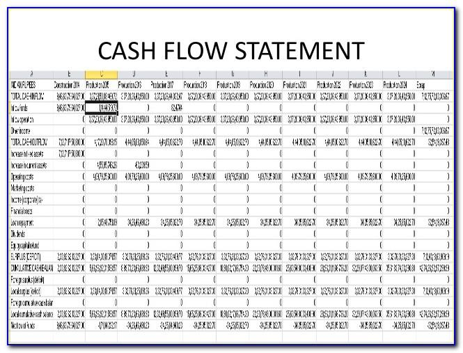 Projected Income Statement Excel Format