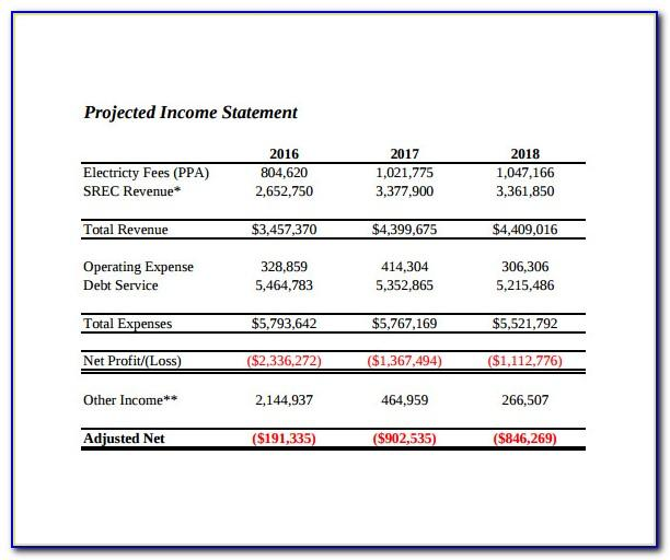 Projected Profit And Loss Statement Excel