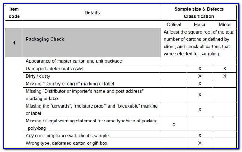 Quality Assurance Audit Checklist Template