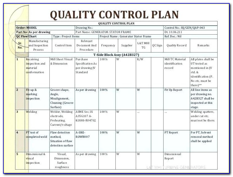 Quality Audit Checklist Template Free