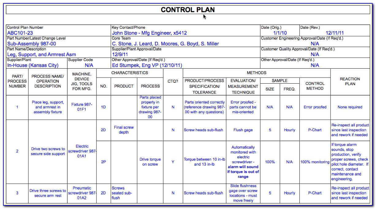 Quality Control Plan Template Pdf