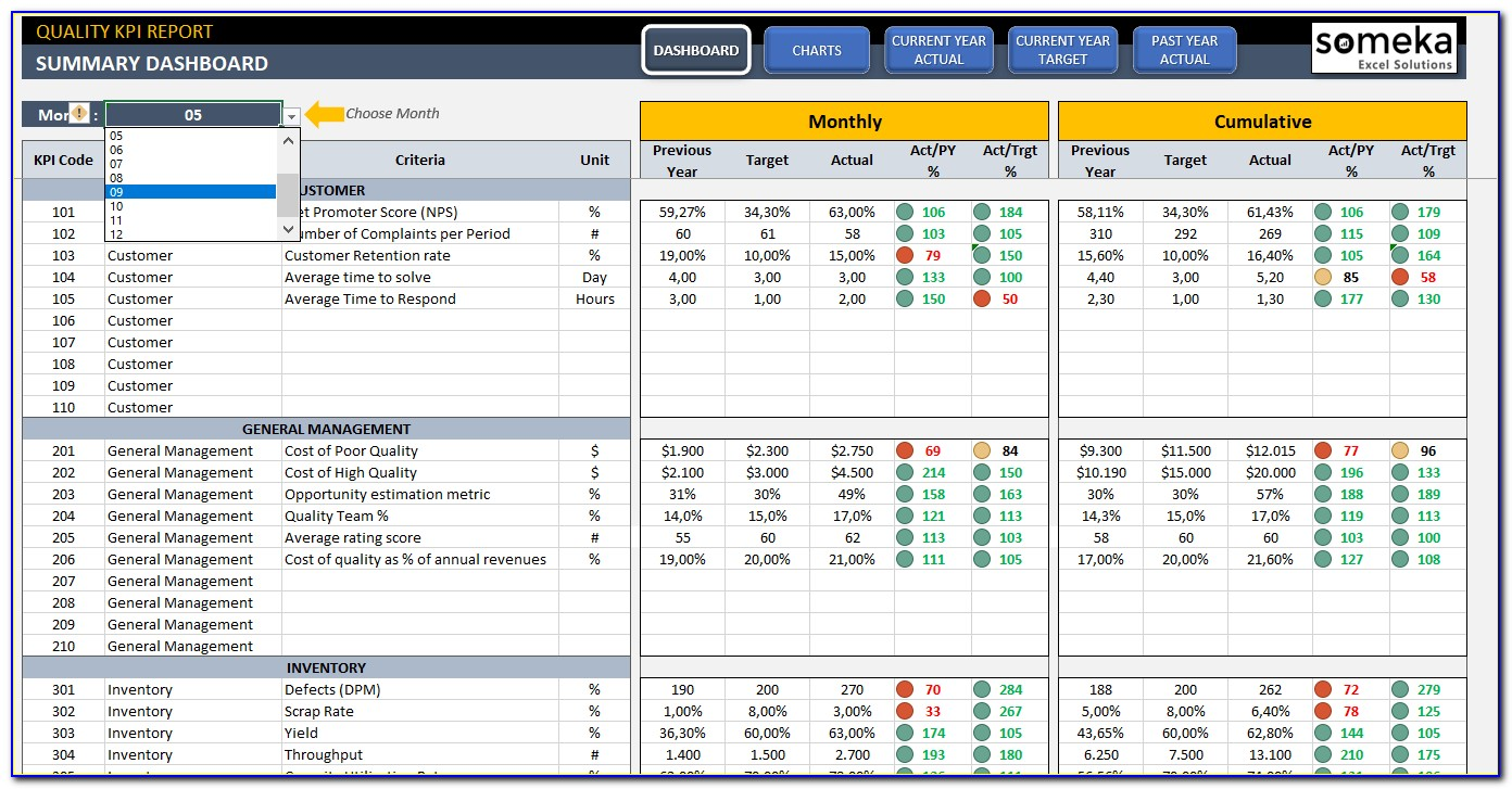 Quality Kpi Dashboard Excel Template