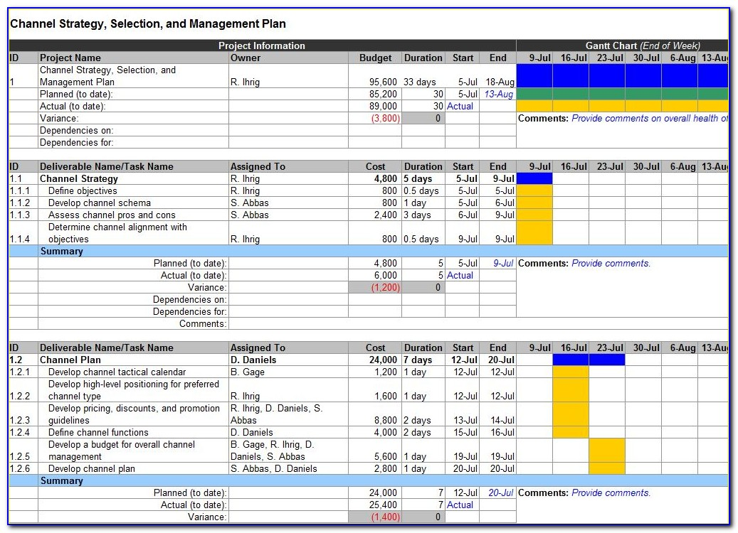 Quarterly Marketing Plan Example