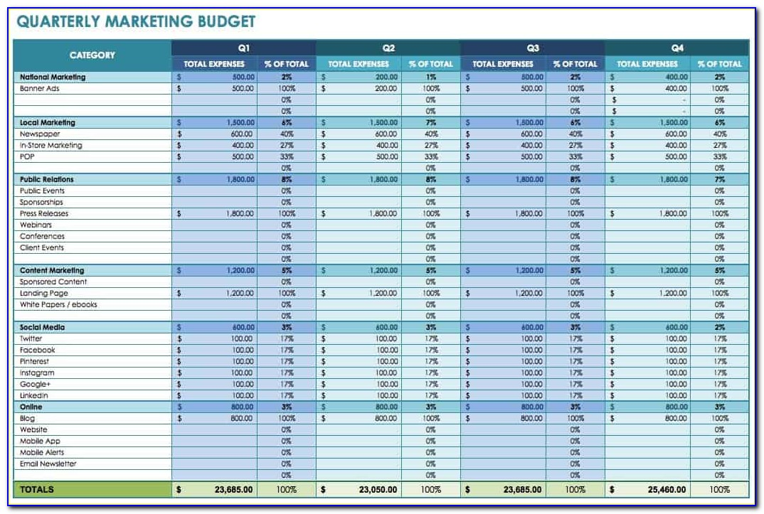 Quarterly Marketing Plan Sample