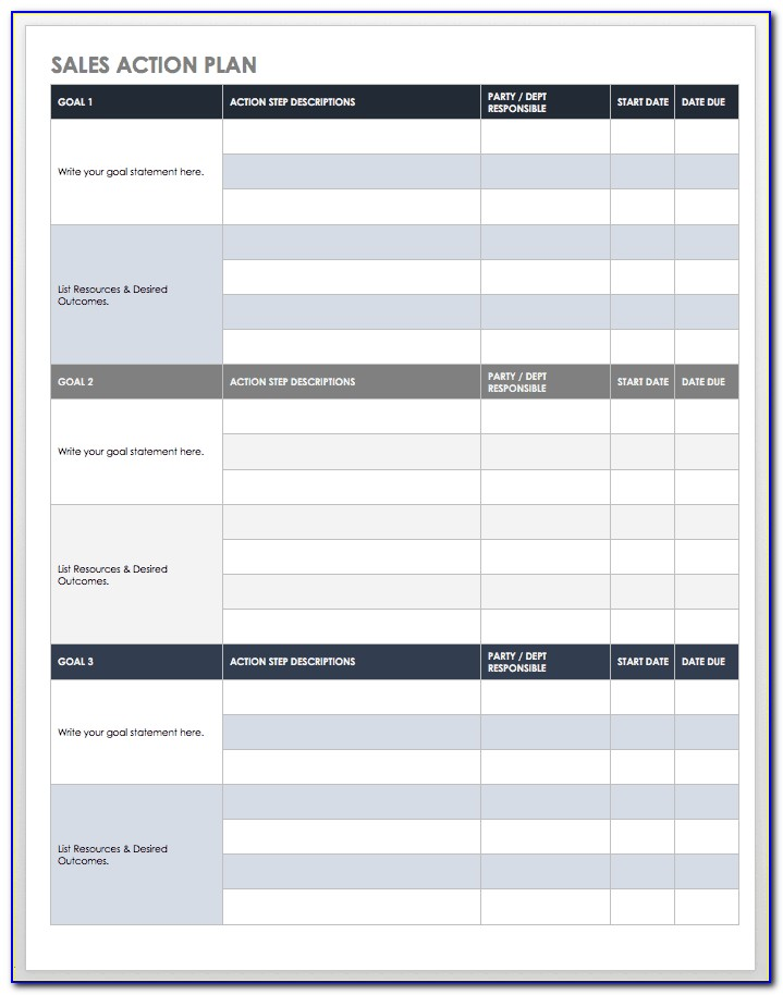 Quarterly Sales Action Plan Template