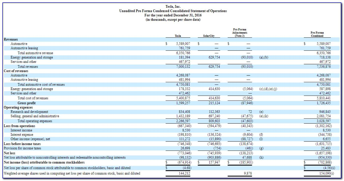 Sample Pro Forma Income Statement Excel