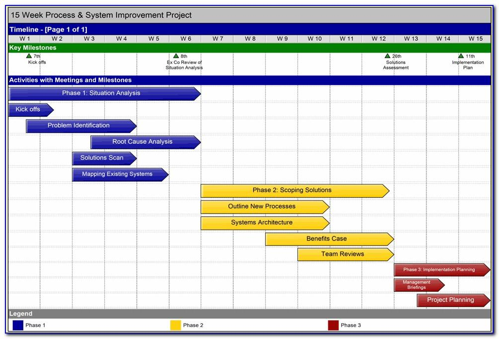 Software Project Timeline Template Excel